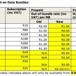 MTN broadband bolt-on data bundles