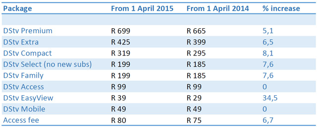 dstv monthly subscription prices in nigeria